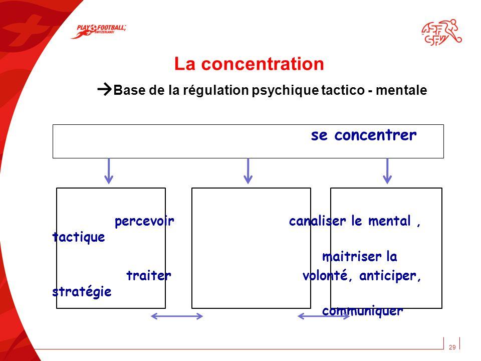 La concentration Base de la régulation psychique tactico - mentale 29 se concentrer percevoir canaliser le mental, tactique maitriser la traiter volon