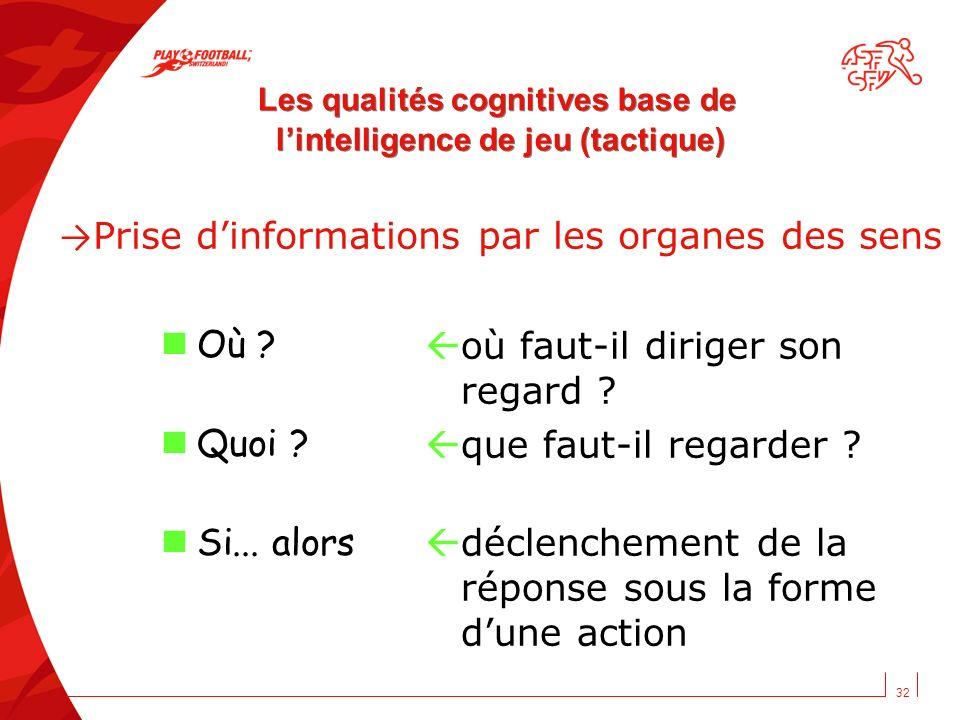 32 Les qualités cognitives base de lintelligence de jeu (tactique) nOù ? nQuoi ? nSi... alors ßoù faut-il diriger son regard ? ßque faut-il regarder ?