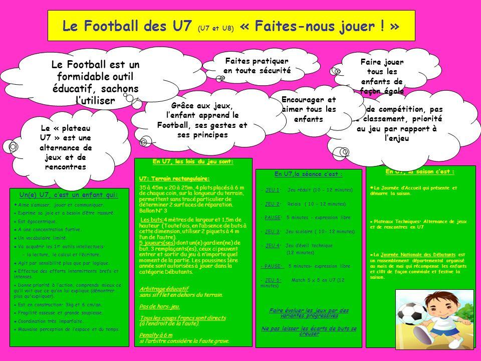 En U7, la saison cest : La Journée dAccueil qui présente et démarre la saison. Plateaux Techniques: Alternance de jeux et de rencontres en U7 La Journ