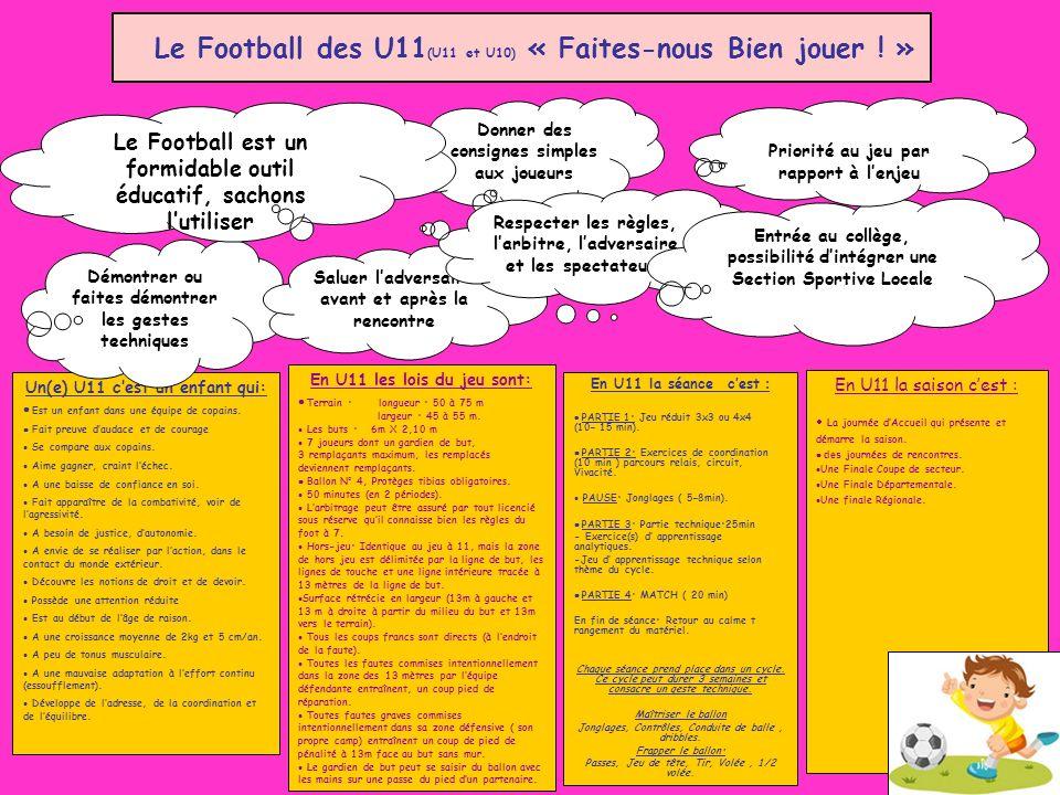 Le Football des U11 (U11 et U10) « Faites-nous Bien jouer ! » En U11 la séance cest : PARTIE 1: Jeu réduit 3x3 ou 4x4 (10– 15 min). PARTIE 2: Exercice