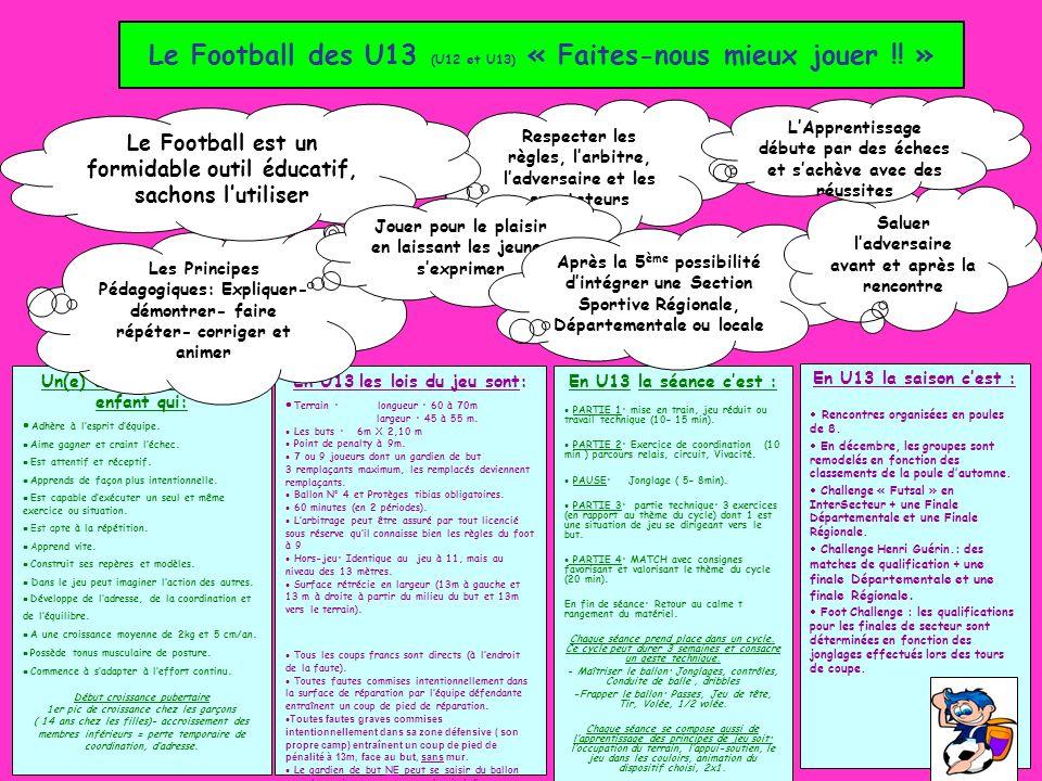 Le Football des U13 (U12 et U13) « Faites-nous mieux jouer !! » En U13 la séance cest : PARTIE 1: mise en train, jeu réduit ou travail technique (10–