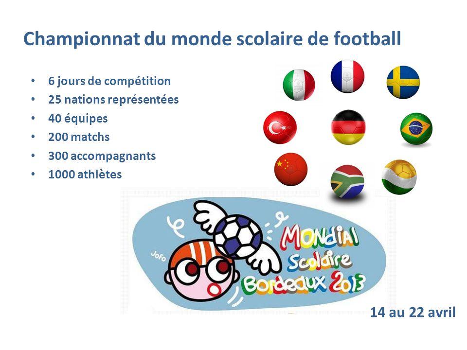 6 jours de compétition 25 nations représentées 40 équipes 200 matchs 300 accompagnants 1000 athlètes 14 au 22 avril Championnat du monde scolaire de f