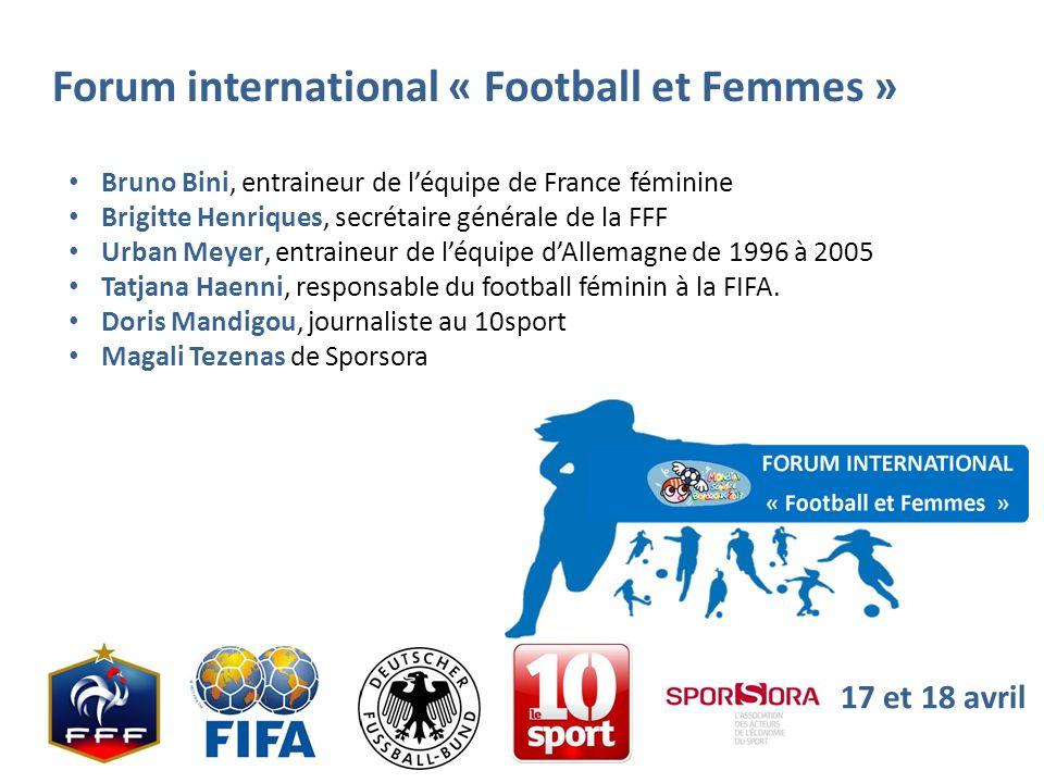 Forum international « Football et Femmes » 17 et 18 avril Bruno Bini, entraineur de léquipe de France féminine Brigitte Henriques, secrétaire générale