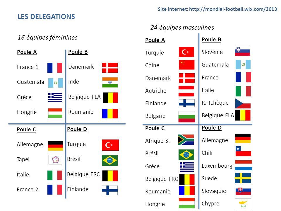 LES DELEGATIONS 24 équipes masculines 16 équipes féminines Poule A Turquie Chine Danemark Autriche Finlande Bulgarie Poule B Slovénie Guatemala France