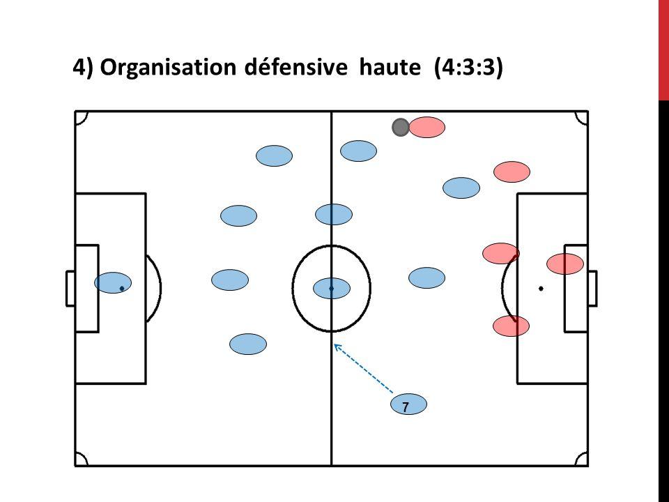 7 4) Organisation défensive haute (4:3:3)