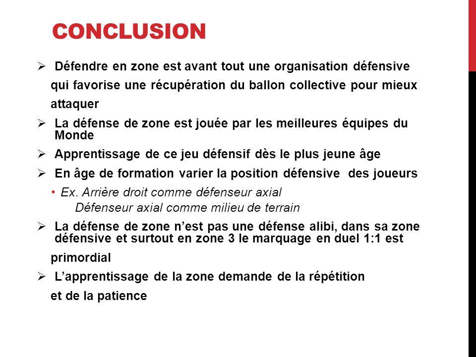 CONCLUSION Défendre en zone est avant tout une organisation défensive qui favorise une récupération du ballon collective pour mieux attaquer La défens