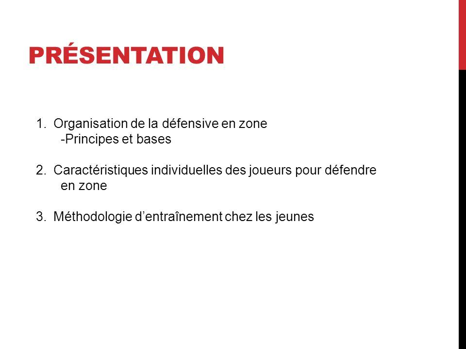 PRÉSENTATION 1.Organisation de la défensive en zone -Principes et bases 2.Caractéristiques individuelles des joueurs pour défendre en zone 3.Méthodolo