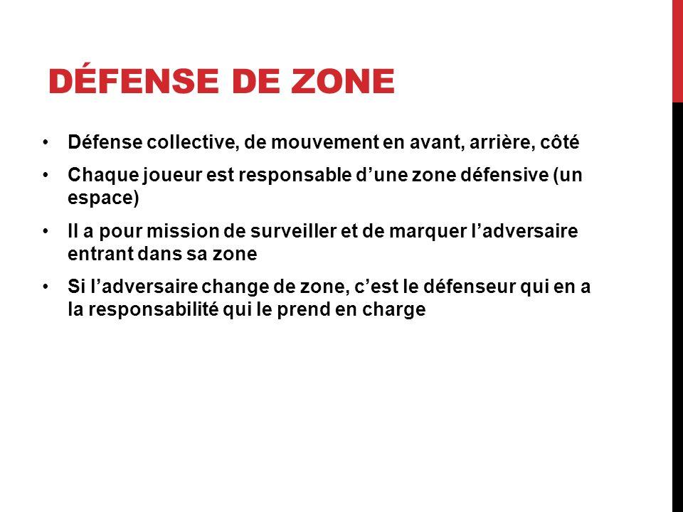 DÉFENSE DE ZONE Défense collective, de mouvement en avant, arrière, côté Chaque joueur est responsable dune zone défensive (un espace) II a pour missi