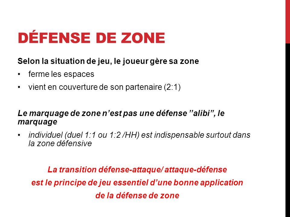 DÉFENSE DE ZONE Selon la situation de jeu, le joueur gère sa zone ferme les espaces vient en couverture de son partenaire (2:1) Le marquage de zone ne