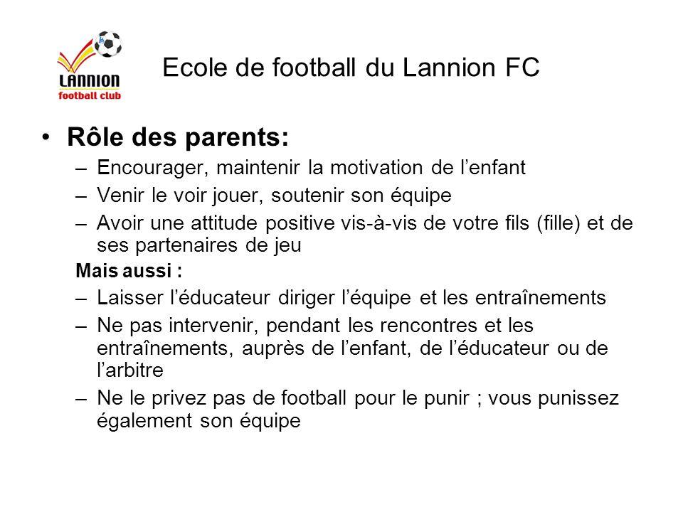 Rôle des parents: –Encourager, maintenir la motivation de lenfant –Venir le voir jouer, soutenir son équipe –Avoir une attitude positive vis-à-vis de