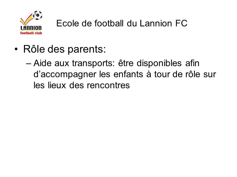 Rôle des parents: –Aide aux transports: être disponibles afin daccompagner les enfants à tour de rôle sur les lieux des rencontres Ecole de football d