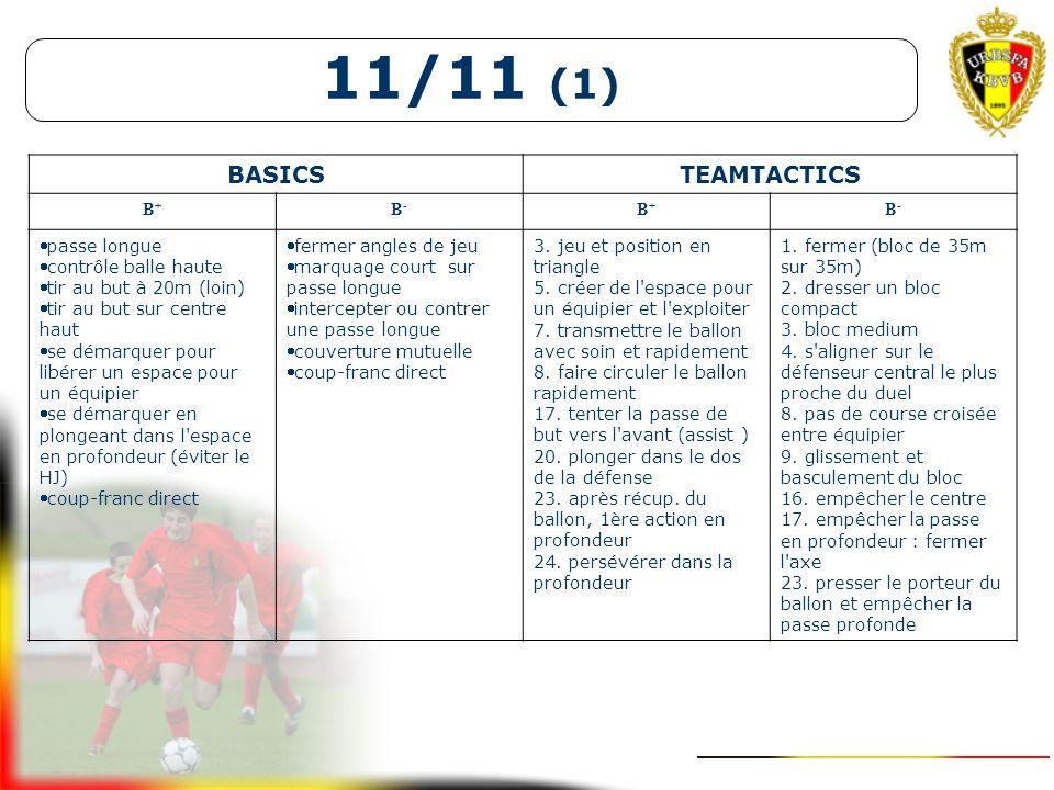 11/11 (1) 10+K/10+K11/11U12- U13 Application 2/2, 5/5 et 8/8 Football as a long passing game with off-side rule (11a - 15a) minimes cadets U14 – U15 O