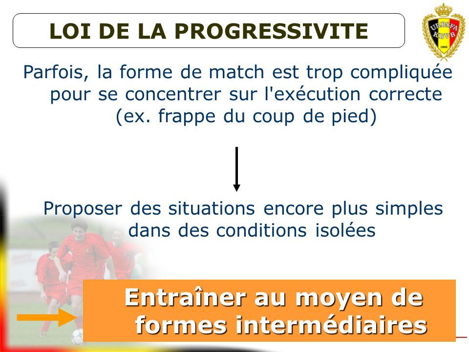 Durant lentraînement proposer des situations de jeu moins complexes qu'en match de compétition Entraîner au moyen de formes de match Entraîner au moye