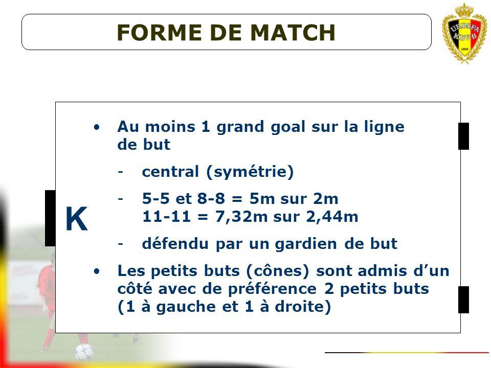 1.Terrain délimité avec un(des) goal(s) disposé(s) sur la ligne de but 2. 1 ballon 3. Joueur(s) avec léquipe en possession de balle 4. Joueur(s) avec