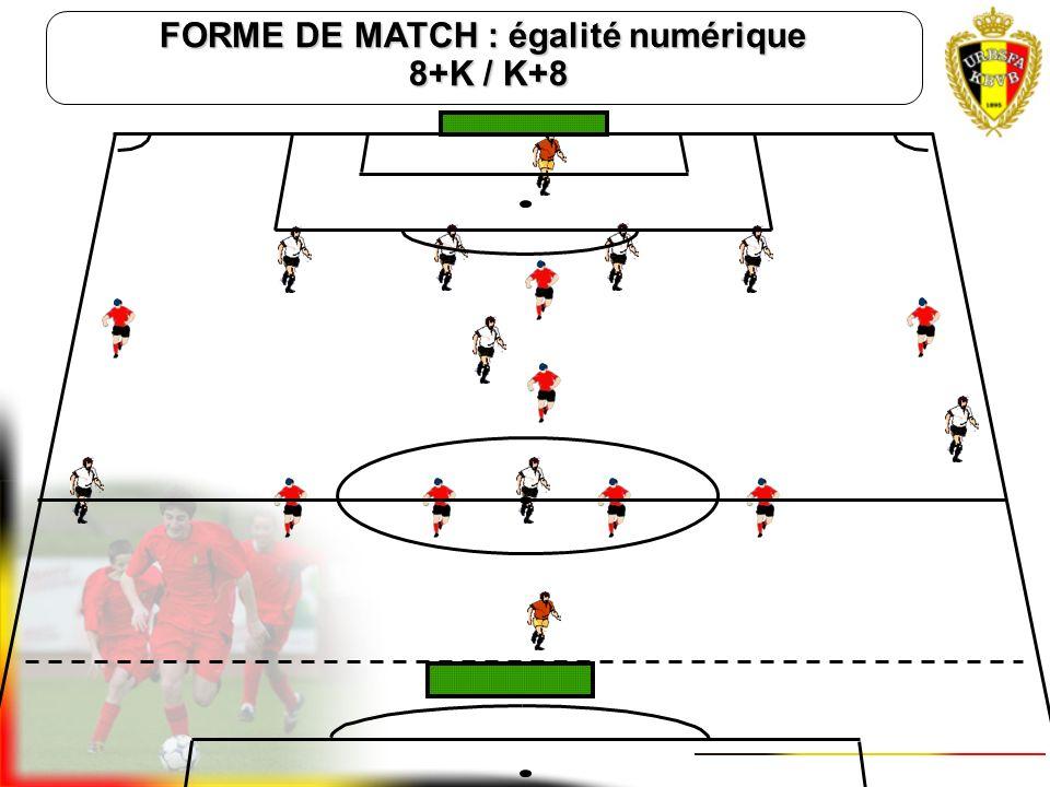 K Au moins 1 grand goal sur la ligne de but -central (symétrie) -5-5 et 8-8 = 5m sur 2m 11-11 = 7,32m sur 2,44m -défendu par un gardien de but Les pet