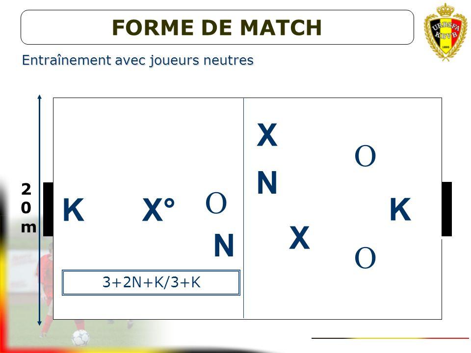 FORME DE MATCH : égalité numérique 8+K / K+8
