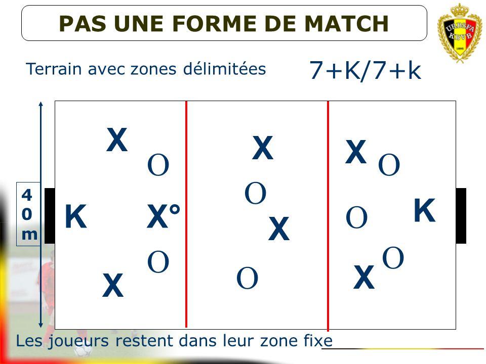 X X X° O O O 30m 20m20m 3/3 sans buts Football de ligne PAS UNE FORME DE MATCH