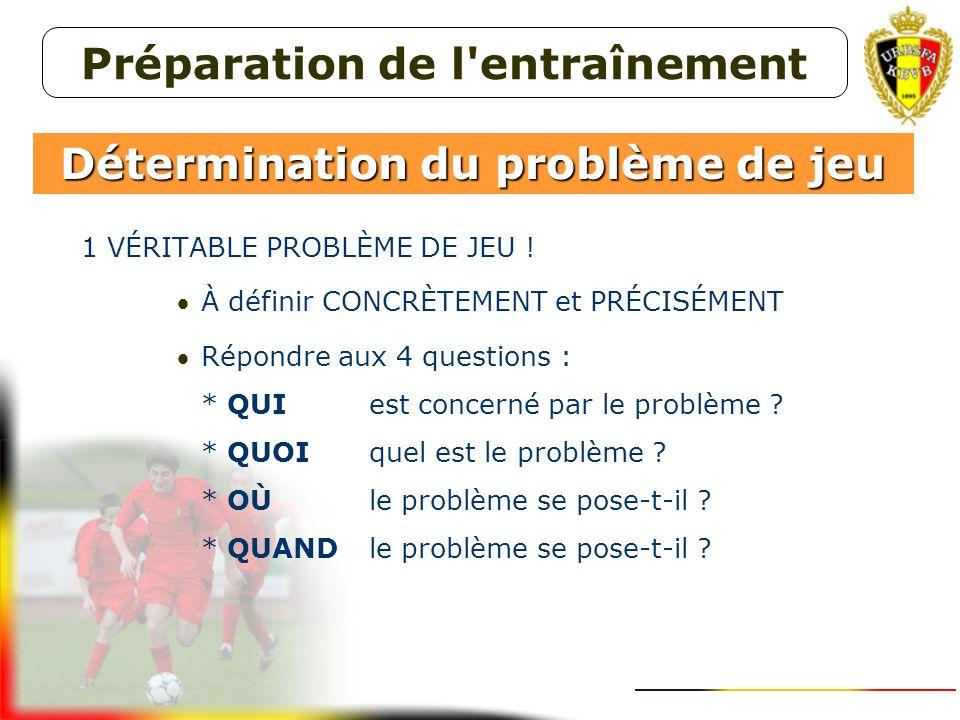 Extraire le thème hors des objectifs et le traduire en problème de jeu Détermination de la solution à ce problème de jeu Choix des formes de match en