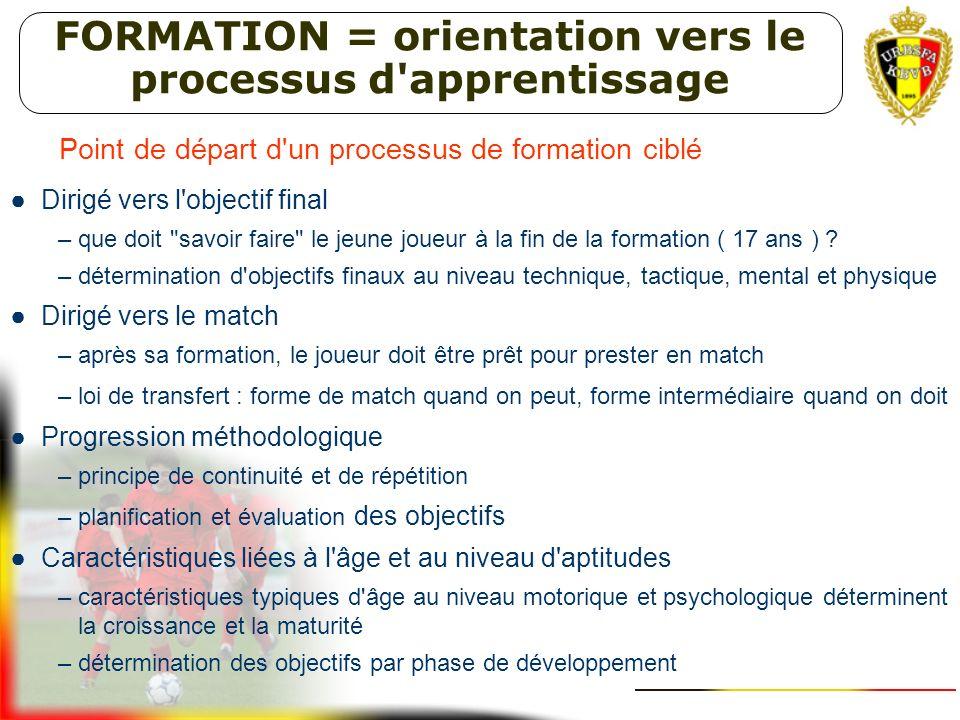 VISION DE FORMATION URBSFA 2. L'aspect FORMATION