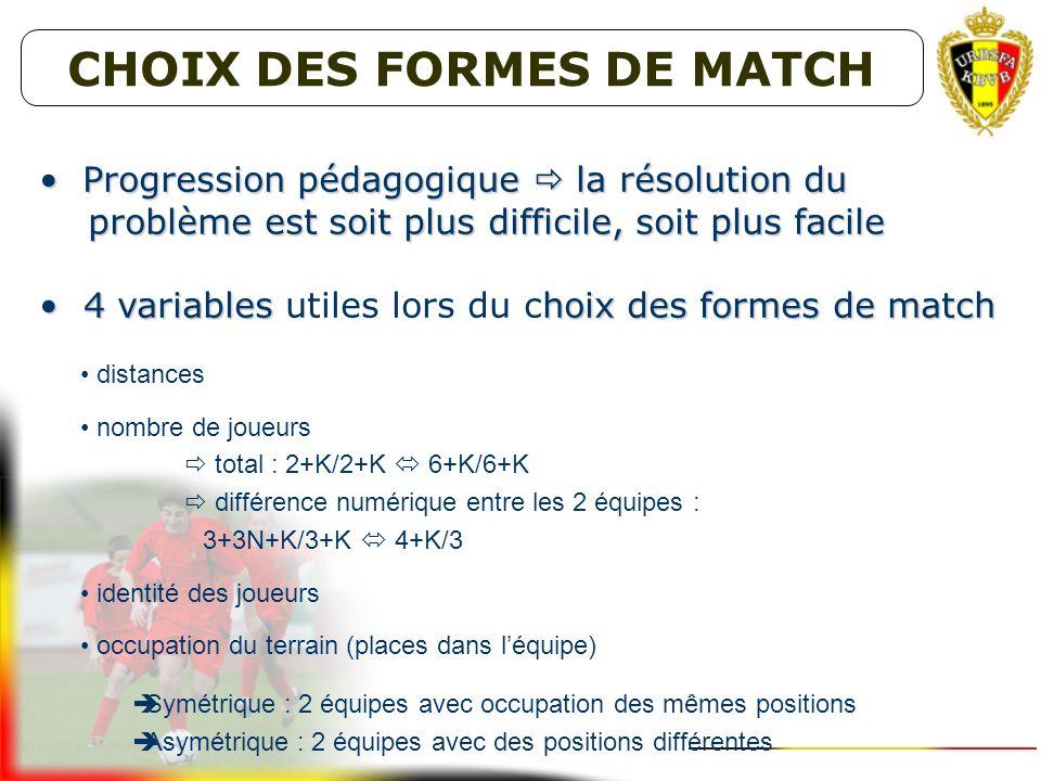 Importance de la nature des réponses aux 4 questions sur le choix de la forme de match * QUIidentité et occupation du terrain (= places dans léquipe)
