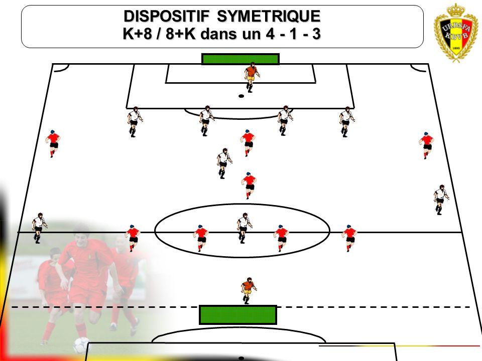 distances nombre de joueurs total : 2+K/2+K 6+K/6+K différence numérique entre les 2 équipes : 3+3N+K/3+K 4+K/3 identité des joueurs occupation du ter