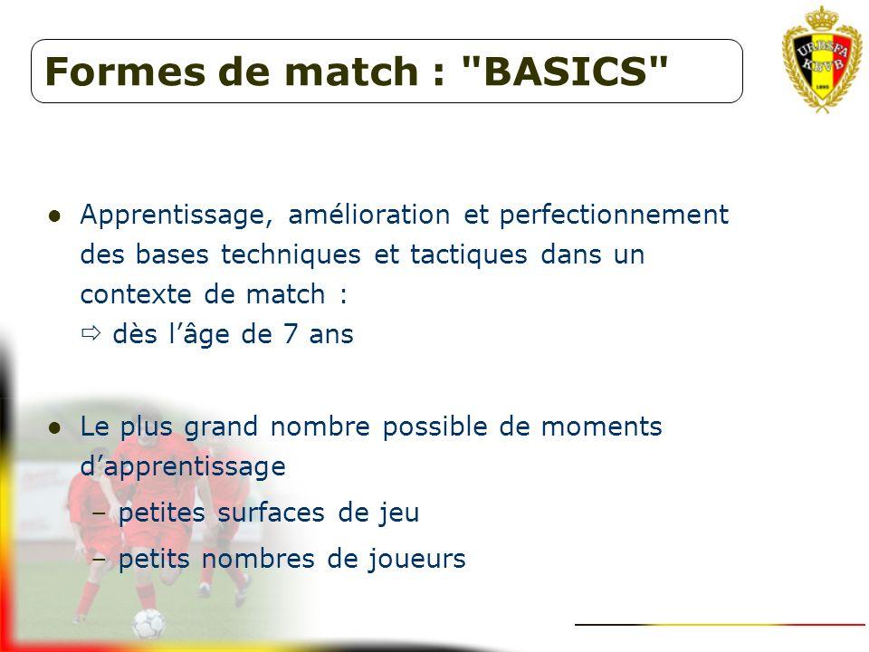 Nature du problème de jeu (= objectif !) Maturité psychomotrice des joueurs Possibilités physiques des joueurs Le choix de la forme de match est fonct