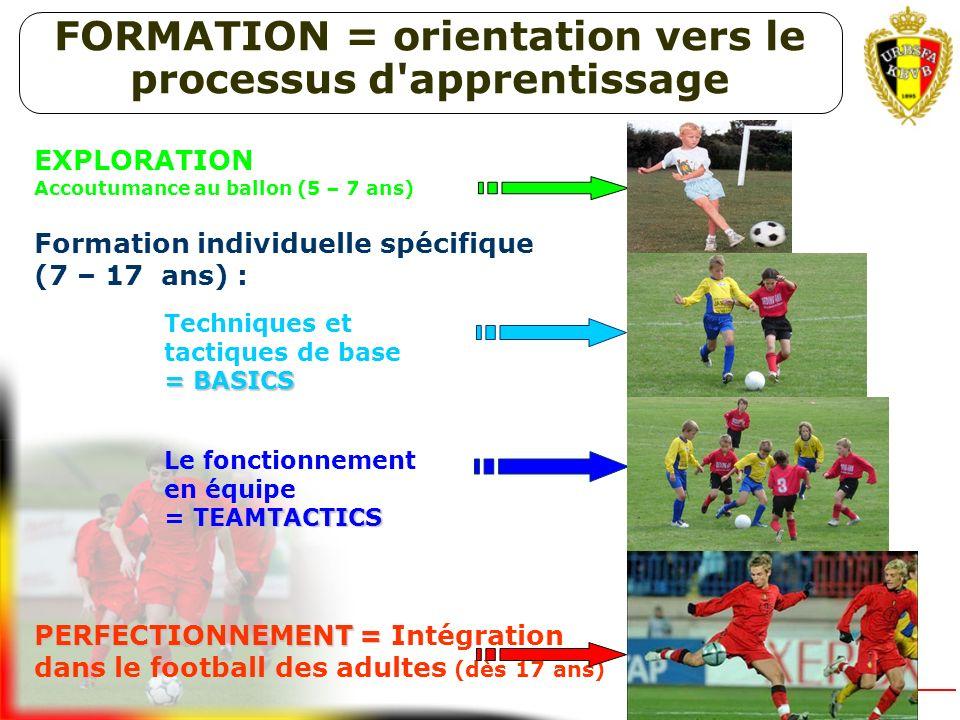 FORMATION = orientation vers le processus d'apprentissage Point de départ d'un processus de formation ciblé Dirigé vers l'objectif final – que doit