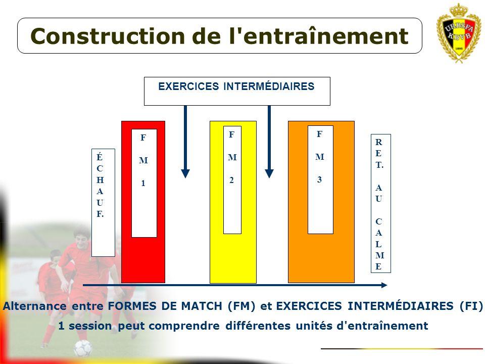 - il est possible de choisir une forme intermédiaire qui aidera les joueurs à résoudre le problème de jeu dans la forme de match suivante (progressivi