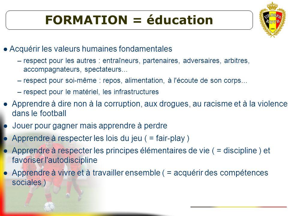EXPLORATION Accoutumance au ballon (5 – 7 ans) Formation individuelle spécifique (7 – 17 ans) : Techniques et tactiques de base = BASICS Le fonctionne