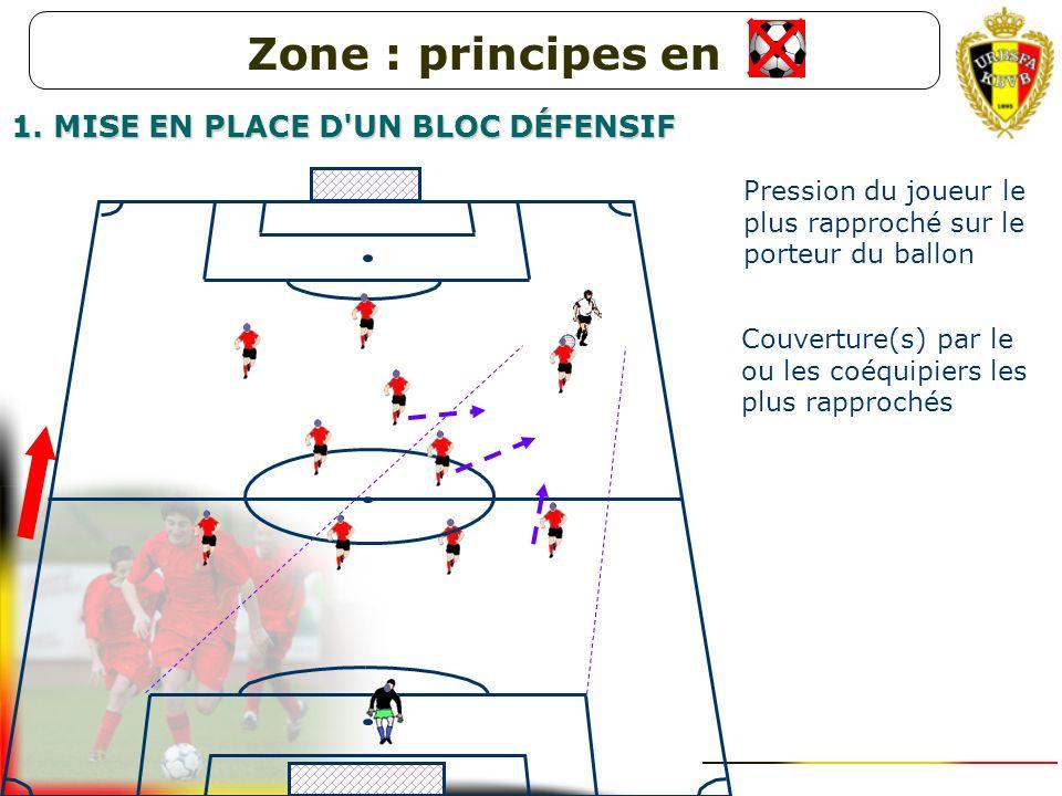 1. MISE EN PLACE D'UN BLOC DÉFENSIF Pression du joueur le plus rapproché sur le porteur du ballon Zone : principes en