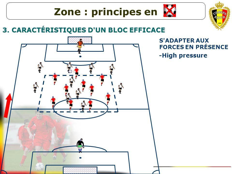 Zone : principes en 2. LE BLOC GLISSE ET BASCULE RAPIDEMENT