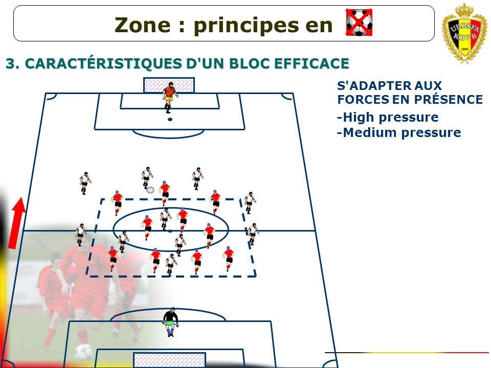 -High pressure 1.S'ADAPTER AUX FORCES EN PRÉSENCE 3. CARACTÉRISTIQUES D'UN BLOC EFFICACE Zone : principes en