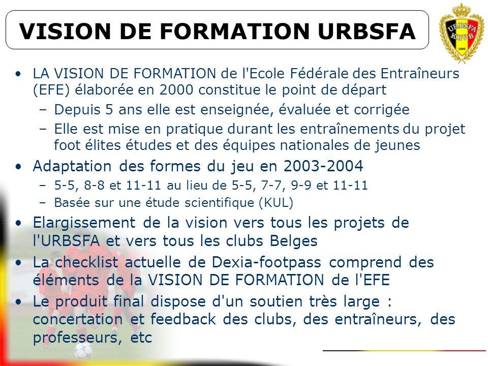VISION DE FORMATION URBSFA INTRODUCTION