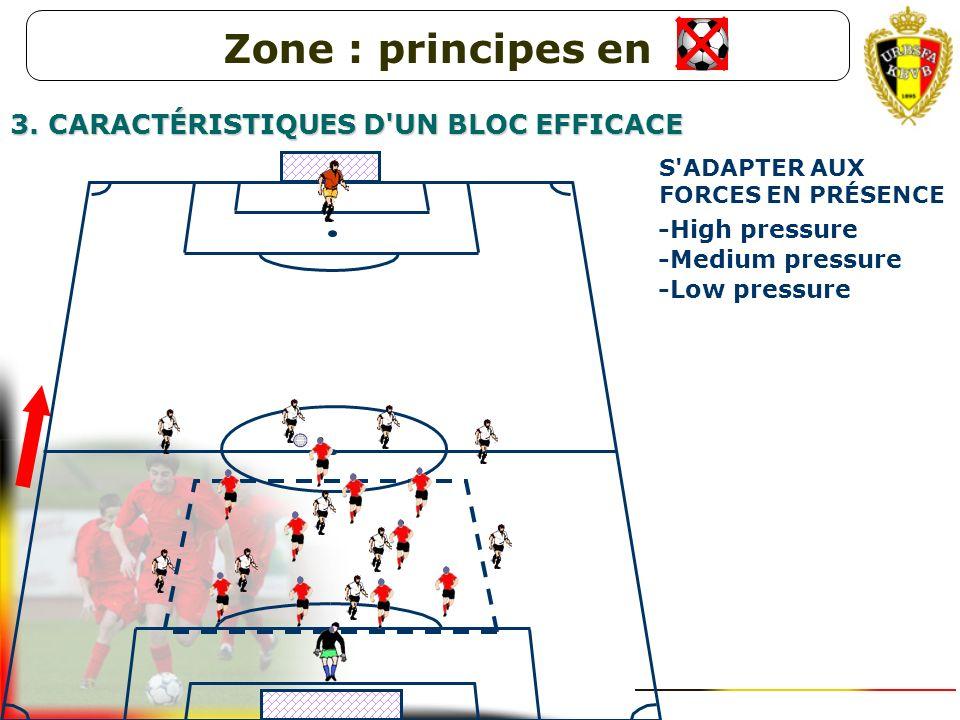 3. CARACTÉRISTIQUES D'UN BLOC EFFICACE 1.S'ADAPTER AUX FORCES EN PRÉSENCE -Medium pressure -High pressure
