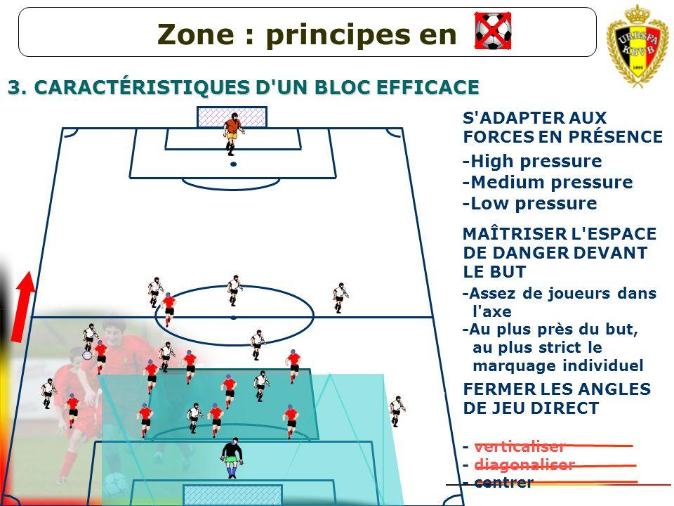 Zone : principes en 3. CARACTÉRISTIQUES D'UN BLOC EFFICACE 1.S'ADAPTER AUX FORCES EN PRÉSENCE -Low pressure -Medium pressure -High pressure