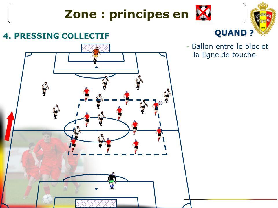 -Assez de joueurs dans l'axe -Au plus près du but, au plus strict le marquage individuel - verticaliser - diagonaliser - centrer 3.FERMER LES ANGLES D
