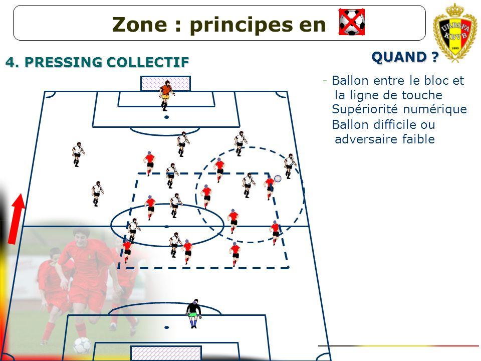 QUAND ? 4. PRESSING COLLECTIF Zone : principes en - Ballon entre le bloc et la ligne de touche