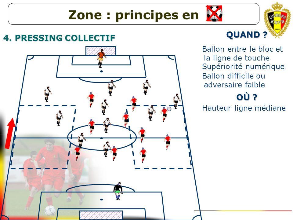 - Supériorité numérique - Ballon difficile ou adversaire faible Zone : principes en QUAND ? 4. PRESSING COLLECTIF - Ballon entre le bloc et la ligne d