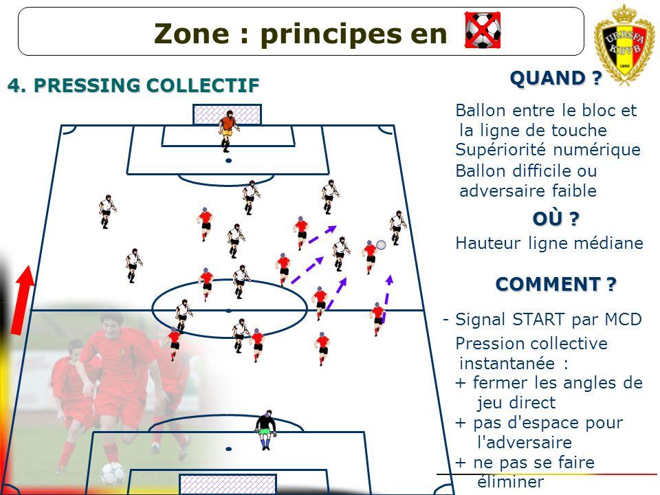 QUAND ? - Supériorité numérique - Ballon difficile ou adversaire faible OÙ ?OÙ ?OÙ ?OÙ ? - Hauteur ligne médiane Zone : principes en 4. PRESSING COLLE