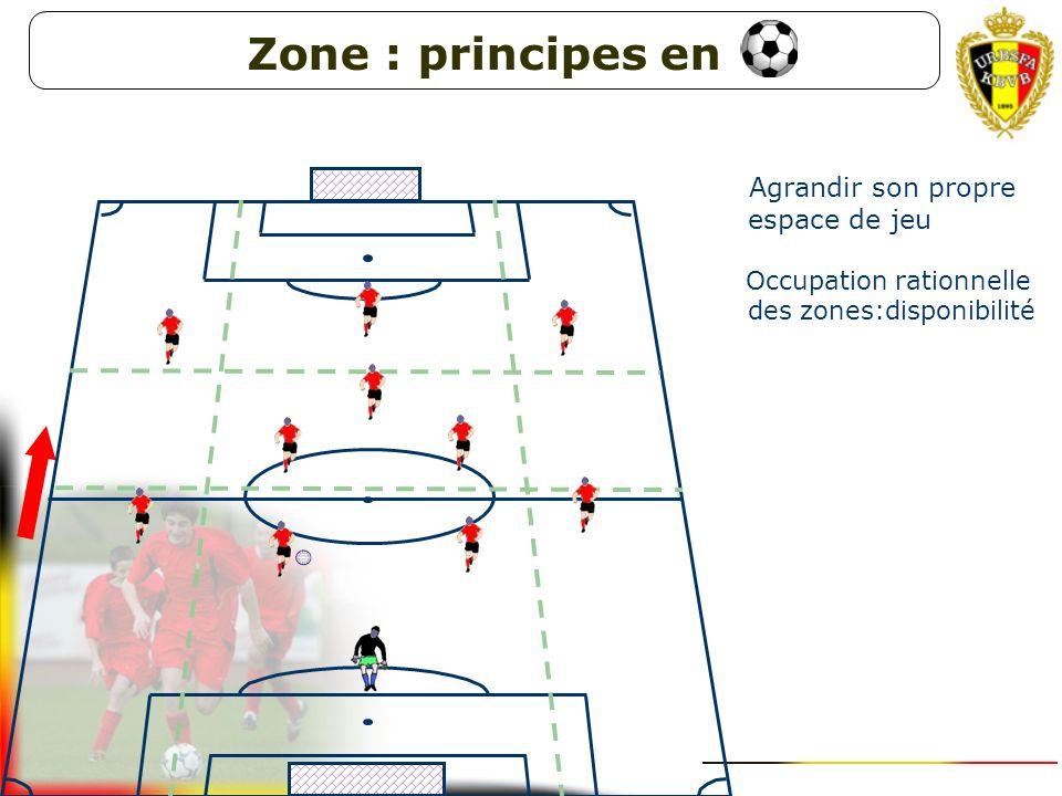 1. Agrandir son propre espace de jeu Zone : principes en