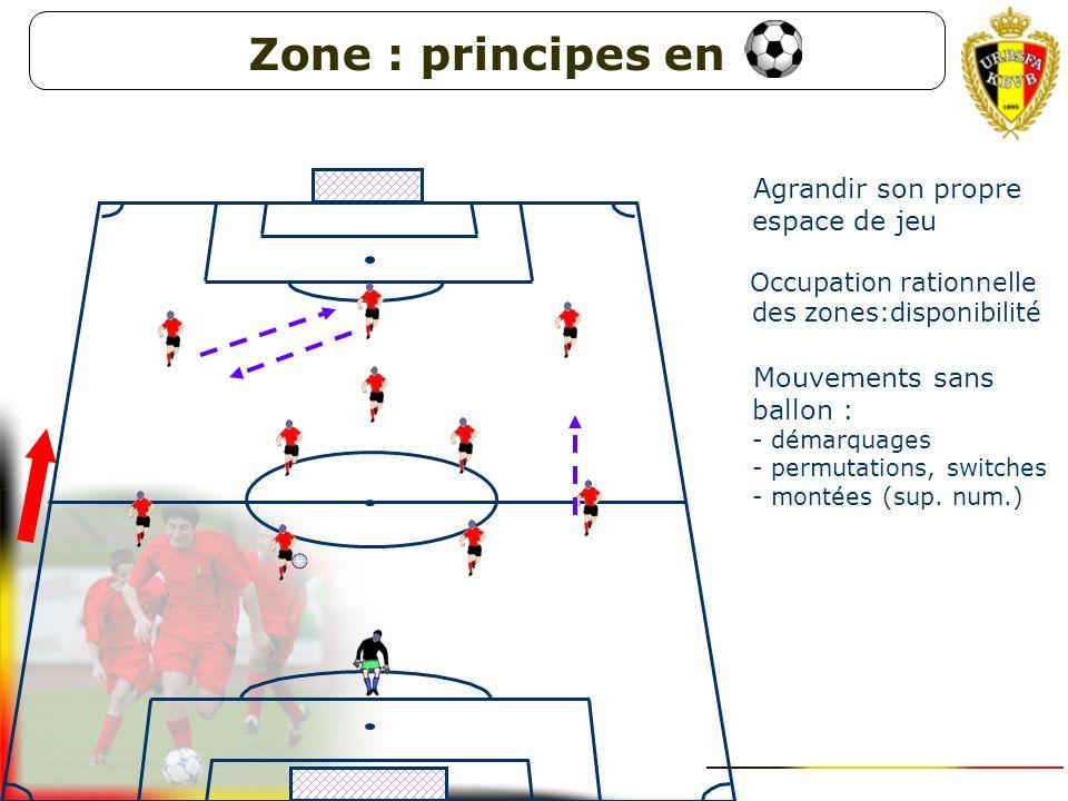 1. Agrandir son propre espace de jeu 2. Occupation rationnelle des zones:disponibilité Zone : principes en