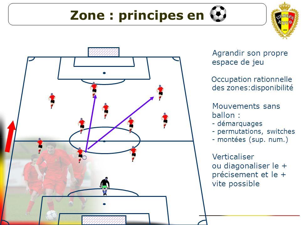 1. Agrandir son propre espace de jeu 2. Occupation rationnelle des zones:disponibilité 3. Mouvements sans ballon : - démarquages - permutations, switc