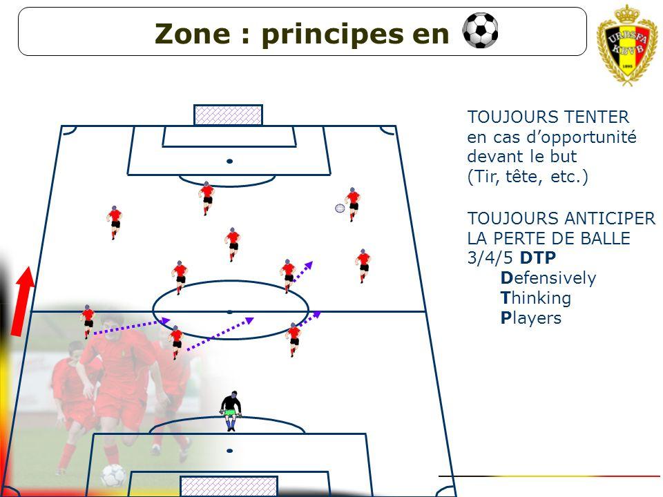 6. TOUJOURS TENTER en cas dopportunité devant le but (Tir, tête, etc.) Zone : principes en