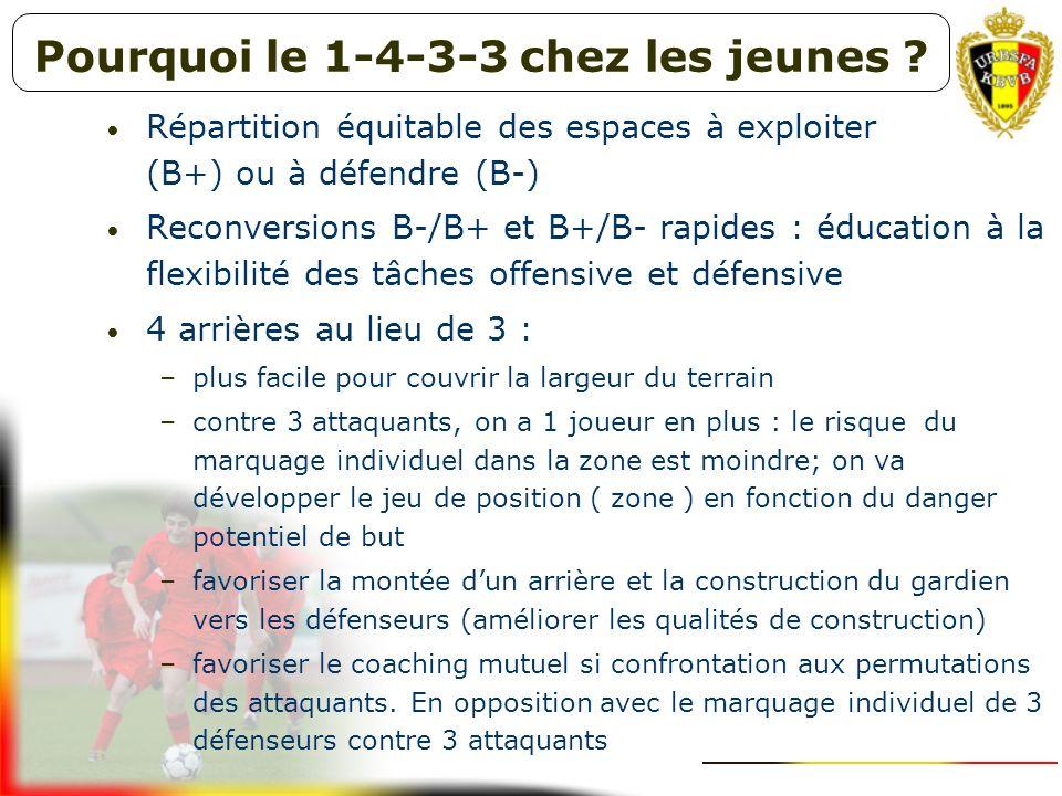 Un maximum de possibilités pour le jeu en triangle Pourquoi le 1-4-3-3 chez les jeunes ?