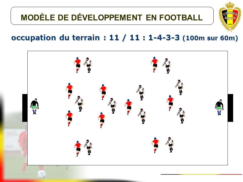 MODÈLE DE DÉVELOPPEMENT EN FOOTBALL occupation du terrain en 8/8 : double losange (60m sur 40m) DOUBLELOSANGE