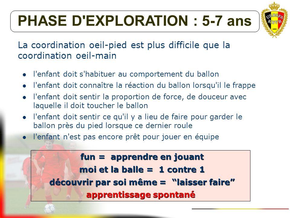 MODÈLE DE DÉVELOPPEMENT EN FOOTBALL occupation du terrain : 11 / 11 : 1-4-3-3 (100m sur 60m)