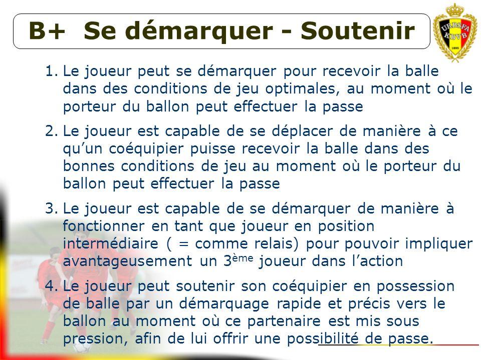 B+: joueur avec le ballonB-: en fonction du ballon et du joueur au ballon CONTRÔLER LE BALLON CONDUIRE ET DRIBBLER FINIR PASSER INTERCEPTER (après la