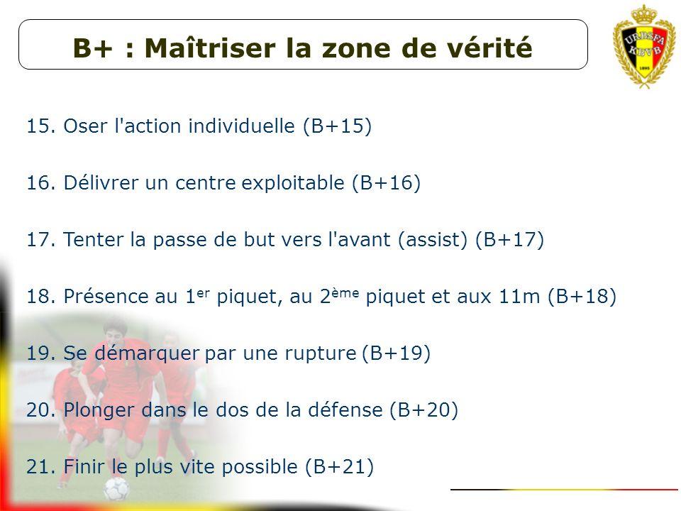 11. S'infiltrer dans l'espace, au bon moment (B+11) 12. Infiltration sans ballon: donner et y aller (B+12) 13. S'infiltrer s'il n'y pas de danger immé