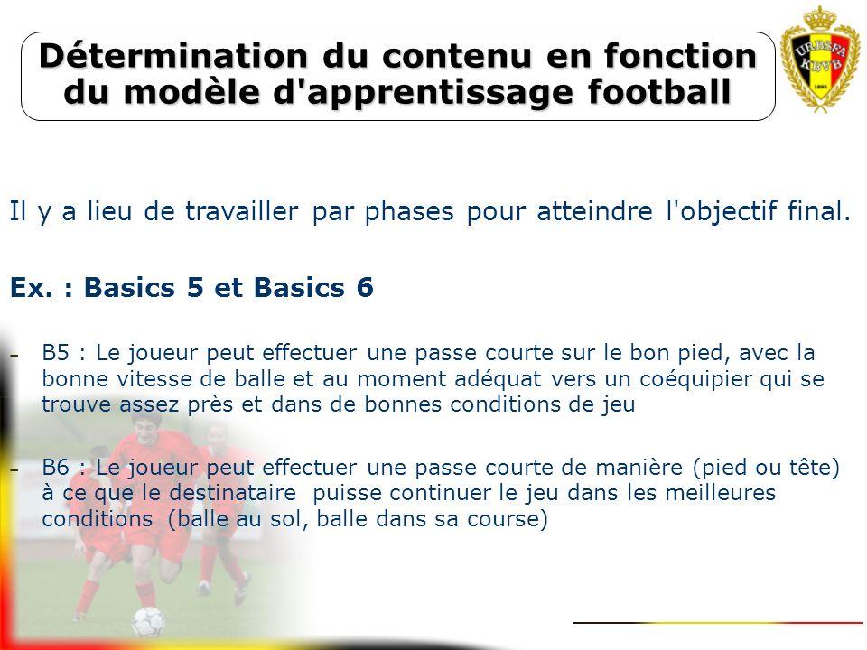 Détermination du contenu en fonction du modèle d'apprentissage football BASICSTEAMTACTICSPHYSIQUEMENTAL 2-2 5-7 ans 5-5 7-9 ans 8-8 9-11 ans 11-11(1)
