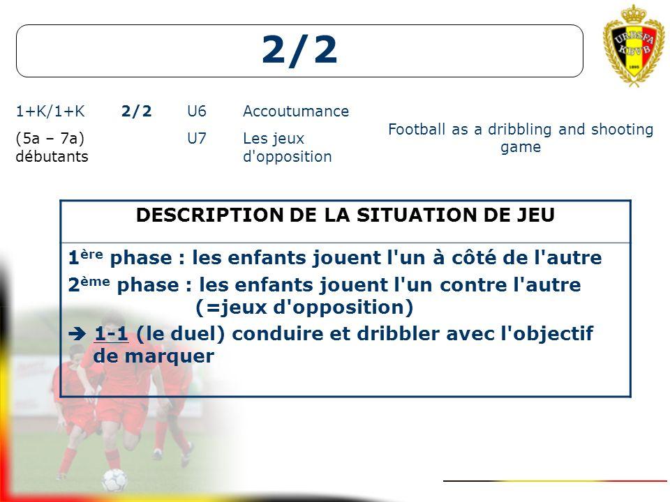 Détermination du contenu en fonction du modèle d'apprentissage football BASICS : passe courte B5 et B6 2-2 5-7 ans Pas d'application 5-5 7-9 ans B5 :